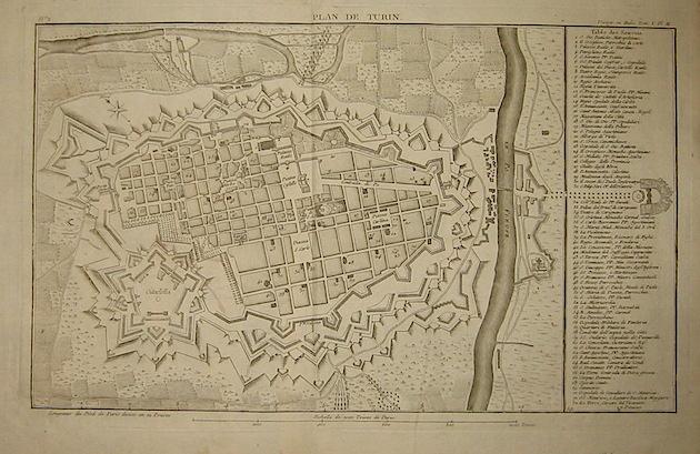 Lalande (de) Joseph Jerome Plan de Turin 1786 Parigi